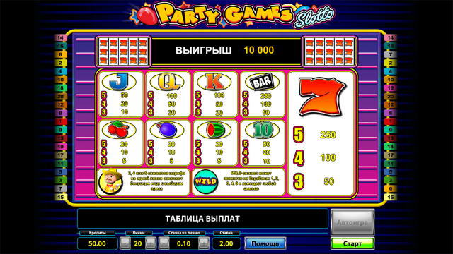 Характеристики слота Party Games Slotto 3
